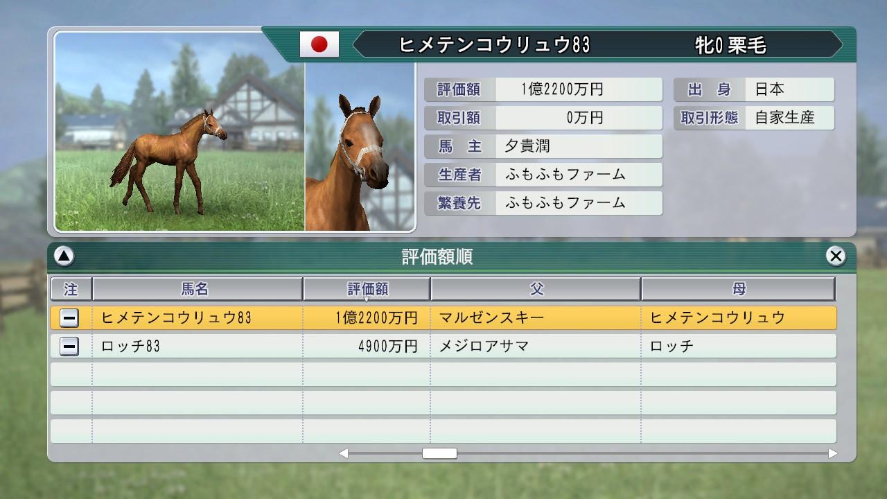 1983年に産まれた馬