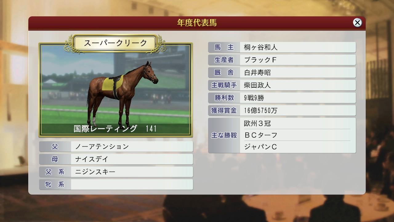 欧州年度代表馬