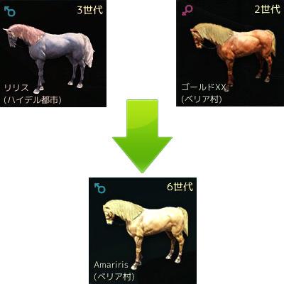 3世代馬×2世代馬