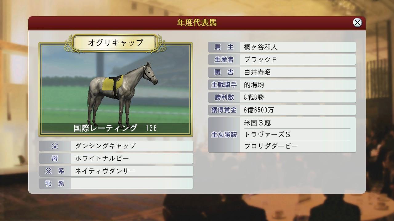 米国年度代表馬